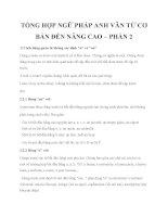 TỔNG HỢP NGỮ PHÁP ANH VĂN TỪ CƠ BẢN ĐẾN NÂNG CAO – PHẦN 2 doc