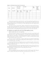 Bài giảng quản lý dự án lâm nghiệp xã hội part 9 doc