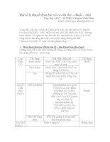 Ôn tập hóa học : lý thuyết hóa vô cơ docx