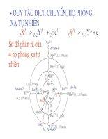 Vật lý đại cương - Vật lý hạt nhân phần 2 pptx