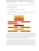 Quá trình kê khai và khái niệm về phương pháp kê khai thuế tài sản trong doanh nghiệp tư nhân p10 pdf