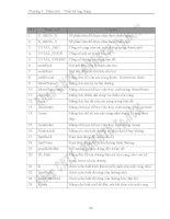 XÂY DỰNG BẢN ĐỒ TRÊN ĐIỆN THOẠI DI ĐỘNG CÓ HỖ TRỢ JAVA - 7 pps