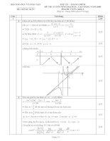 Đáp án - thang điểm đề thi đại học, cao đẳng môn toán khối A - 2008 ppt