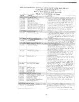 Triển lãm nghiên cứu giáo dục công nghiệp - Công nghệ sinh học part 3 docx