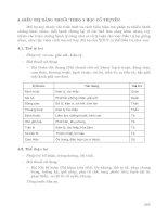 Bệnh học và điều trị nội khoa part 6 pdf