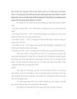 ĐỀ CƯƠNG ÔN THI KẾT THÚC HỌC PHẦN MÔN TƯ TƯỞNG HỒ CHÍ MINH doc