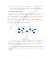 NGHIÊN CỨU VÀ PHÁT TRIỂN ỨNG DỤNG TRÊN MẠNG KHÔNG DÂY - 3 pdf