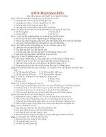 630 câu trắc nghiệm sinh học 11