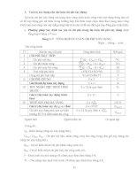 Giáo Trình Định Giá Sản Phẩm Xây Dựng Cơ Bản - Trần Thị Bạch Điệp phần 6 ppt