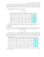 Giáo trình kinh tế học vi mô - Chương 5: Lý thuyết sản xuất – chi phí pptx