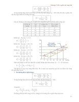 Giáo trình kinh tế học vi mô - Chương 3: Độ co giãn của cung cầu ppt