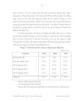 Luận văn : GIẢI PHÁP CHỦ YẾU NHẰM ĐÁP ỨNG NHU CẦU VIỆC LÀM CỦA LAO ĐỘNG NÔNG THÔN HUYỆN ĐỒNG HỶ TỈNH THÁI NGUYÊN part 5 ppsx