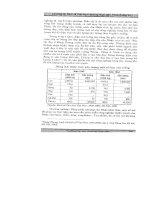 Giáo trình lịch sử kinh tế part 8 pptx