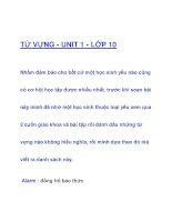 TỪ VỰNG - UNIT 1 - LỚP 10 pptx
