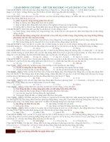 Bài tập trắc nghiệm vật lý theo chuyên đề qua các đề thi đại học (có đáp án)