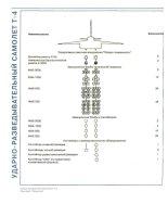 Thiết kế máy bay T4 Episode 2 Part 2 ppt