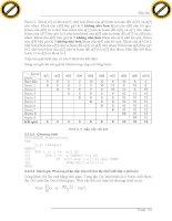 Giáo trình phân tích quy trình ứng dụng kĩ thuật đánh giá giải thuật theo phương pháp tổng quan p6 docx