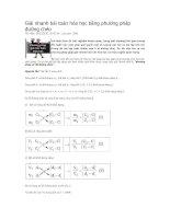 Giải nhanh bài toán hóa học bằng phương pháp đường chéo pdf
