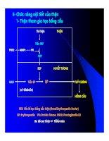 Bài giảng sinh hóa - Thận và nước tiểu part 3 ppsx