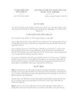 Quyết định số 35/2011/QĐ-UBND pps