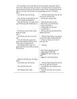 Thiết kế bài giảng tiếng việt 4 tập 2 part 3 pot