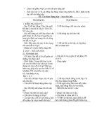 Thiết kế bài giảng tiếng việt 4 tập 2 part 6 pps