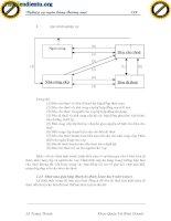 Giáo trình tổng hợp những điều cơ bản trong hệ thống vay vốn từ ngân hàng phần 6 pps
