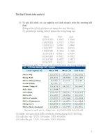 Bài tập Thanh toán quốc tế potx