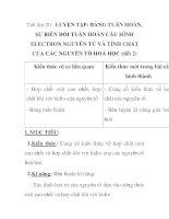 Tiết thứ 20: LUYỆN TẬP: BẢNG TUẦN HOÀN, SỰ BIẾN ĐỔI TUẦN HOÀN CẤU HÌNH ELECTRON NGUYÊN TỬ VÀ TÍNH CHẤT CỦA CÁC NGUYÊN TỐ HOÁ HỌC (tiết 2) doc