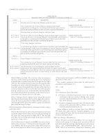 INTERNATIONAL ENERGY CONSERVATION CODE phần 6 docx