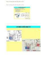 Hộp số tự động điều khiển bằng điện tử (ECT ) pps