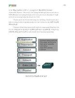 Giáo trình hình thành hệ thống ứng dụng cấu hình định tuyến các giao thức trong cấu hình ACP p6 docx