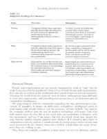 Qualitative Research in Intelligence and Marketing: The New Strategic Convergence phần 4 pptx
