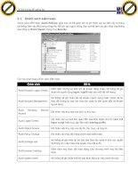 Giáo trình hướng dẫn cách điều chỉnh các thông tin nhập vào trong hộp thoại User phần 3 ppsx