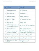 Mẫu Câu Tiếng Anh Thông Dụng pdf