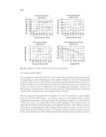 Carbon Materials for Advanced Technologies Part 9 ppsx