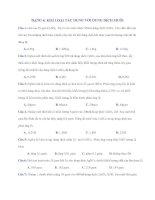 DẠNG 4: KIM LOẠI TÁC DỤNG VỚI DUNG DỊCH MUÔI pdf