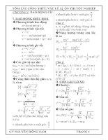 Tóm tắt công thức vật lý 12 ôn thi tốt nghiệp