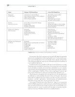 Practical Pediatric Gastrointestinal Endoscopy - part 5 pps