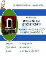 Chương 1- Tổng quan về an toàn bảo mật_TS Hoàng Xuân Dậu