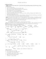 CHƯƠNG Al-Cr-Fe- Cu I- Bài tập lý thuyết pot