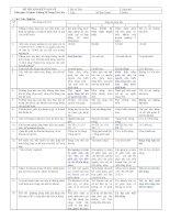 Trắc nghiệm nguyên lý kế toán 2 pdf