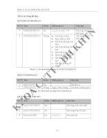 Quản lý dự án phần mềm trên web (Nguyễn đăng hải vs Nguyễn Cao Nguyên) - 3 ppt