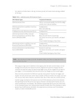Cisco Unified Contact Center Enterprise (UCCE) phần 9 pptx