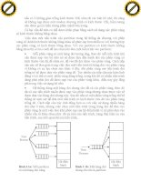 Giáo trình hướng dẫn phân tích bo mạch theo trình tự cấp Quantum phần 2 pps