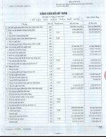 công ty cổ phần lilama 18 bảng cân đối kế toán ngày 31 tháng 12 năm 2007 báo cáo lưu chuyển tiền tệ báo cáo kết quả hoạt động kinh doanh báo cáo tài chính năm 2007