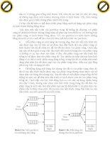 Giáo trình tổng hợp phân tích cách chọn quantum thích hợp cho bo mạch theo các chiến lược phần 2 pdf