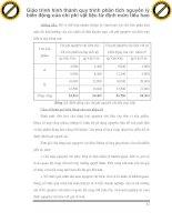 Giáo trình hình thành quy trình phân tích nguyên lý biến động của chi phí vật liệu từ định mức tiêu hao p1 docx