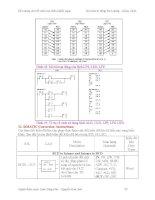 Điều khiển logic - Ngôn ngữ lập trình và ứng dụng - Lâm Tăng Đức - 4 pdf