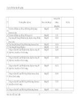 Chuyên đề thực tập tốt nghiệp nâng cao hiệu quả sự dụng người lao động của công ty điện thoại Hà Nội - 2 ppsx